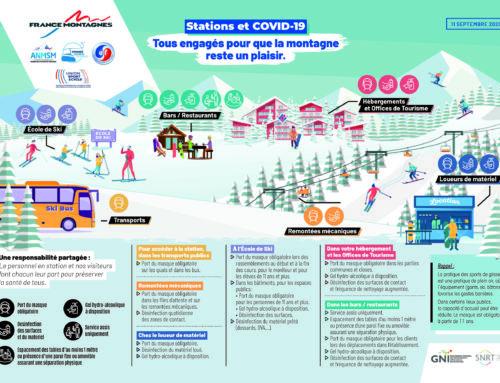 Synthèse préfectorale des mesures sanitaires dans le Département des Hautes-Alpes